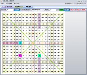 2013-08-015 台指期甘氏大數推算-002