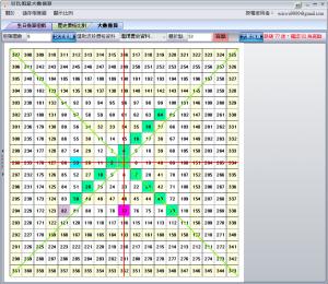 2013-08-015 台指期甘氏大數推算-001