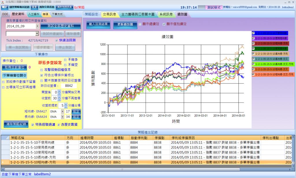 20130930-20140509-ema17-34含特殊過濾