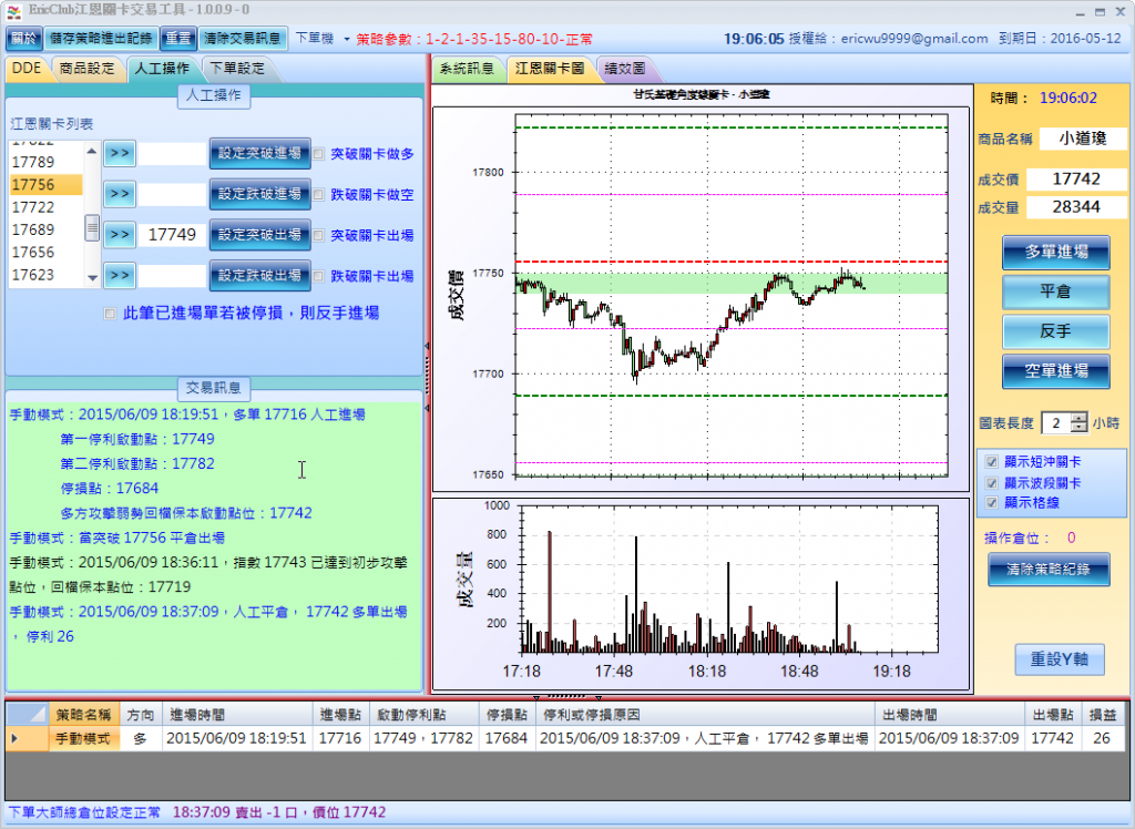 江恩關卡交易工具-1009-3