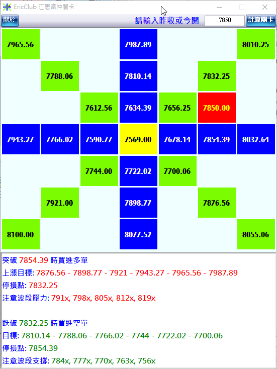 PC版江恩當沖關卡